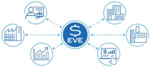 Earned Value for the Enterprise (EVE) | Knowledge Relay