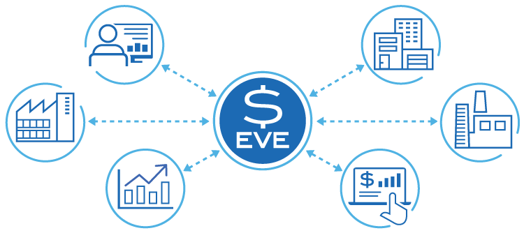 EVE™ – Earned Value for the Enterprise | Knowledge Relay