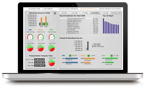 MSMU - Multi-Sensor Monitoring Unit